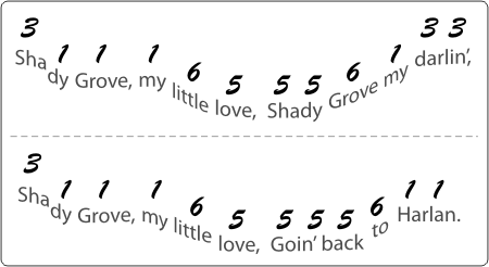 ToneWay Notation for Shady Grove